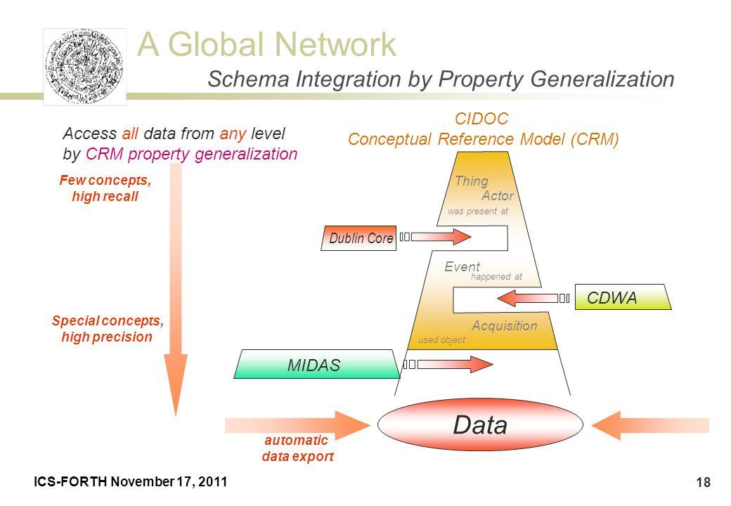Schema Integration by Property Generalization