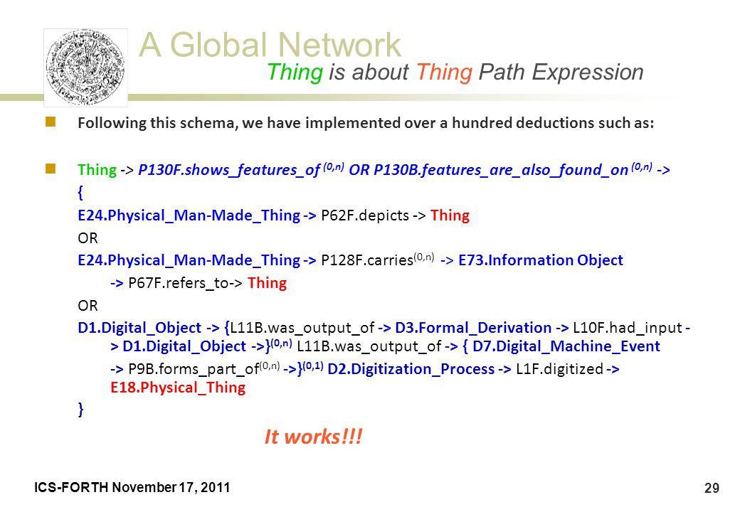 Thing is about Thing Path Expression