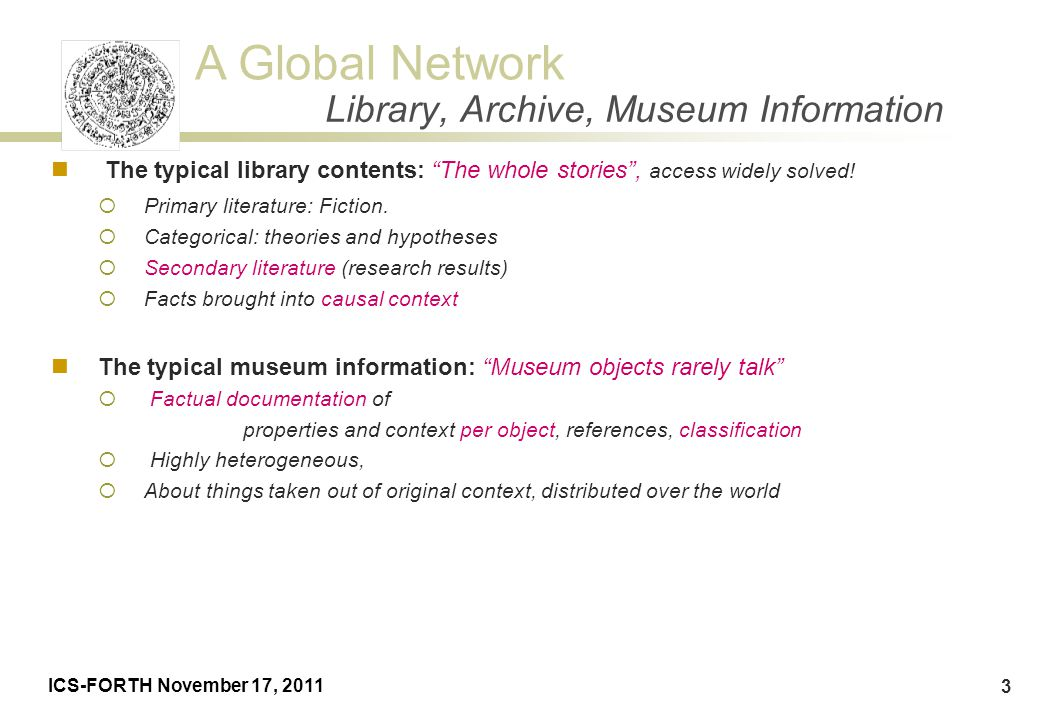 Library, Archive, Museum Information