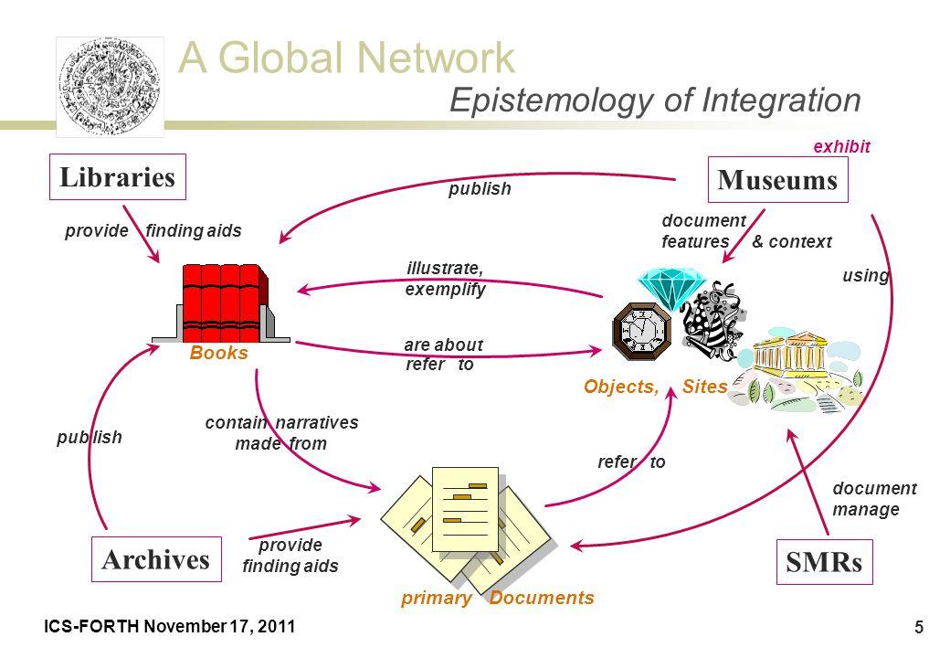 Epistemology of Integration