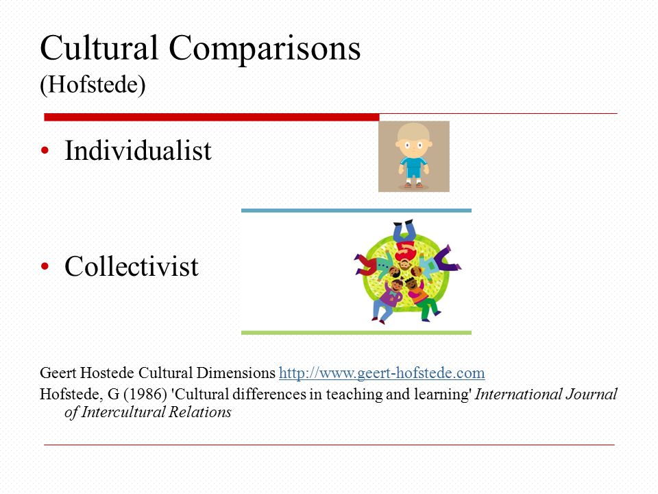 Cultural Comparisons (Hofstede)