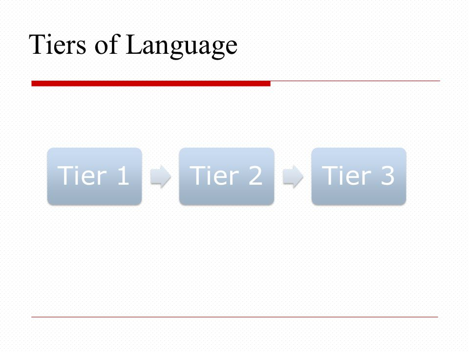 Tiers of Language Tier 1. Tier 2. Tier 3. 1 min.
