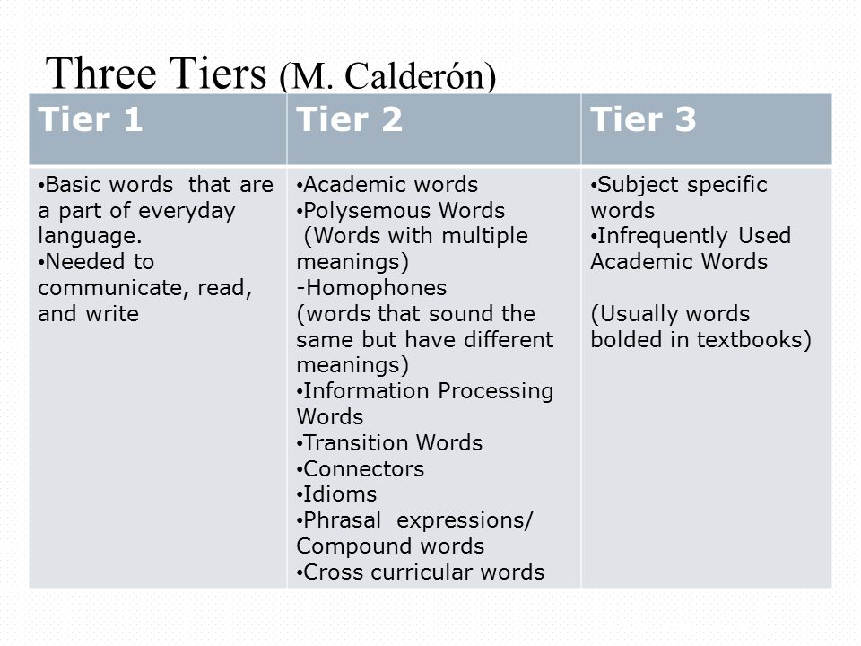 Three Tiers (M. Calderón)