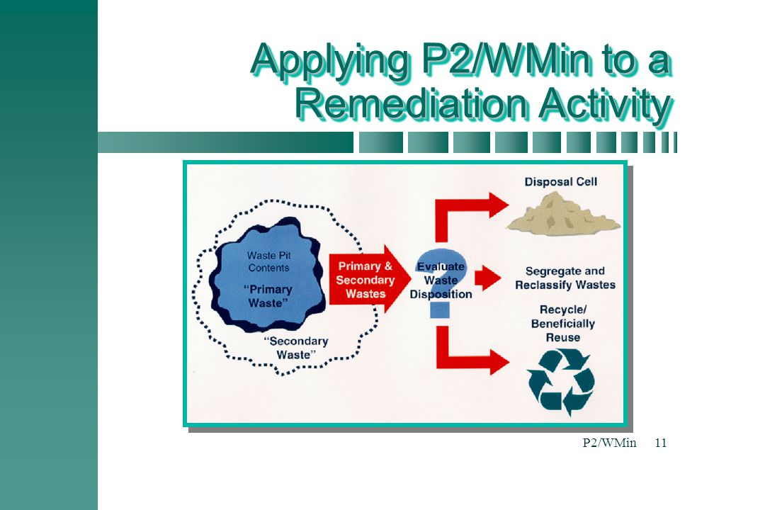 Applying P2/WMin to a Remediation Activity