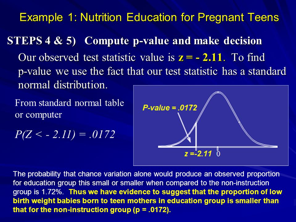 Example 1: Nutrition Education for Pregnant Teens