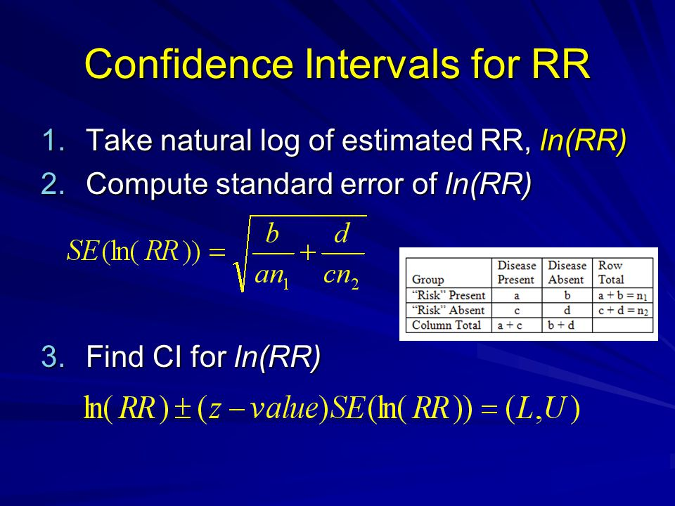 Confidence Intervals for RR