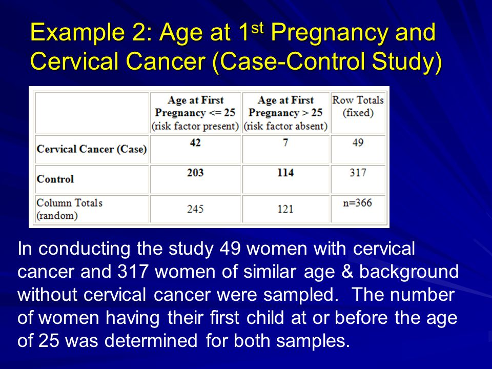 Example 2: Age at 1st Pregnancy and Cervical Cancer (Case-Control Study)