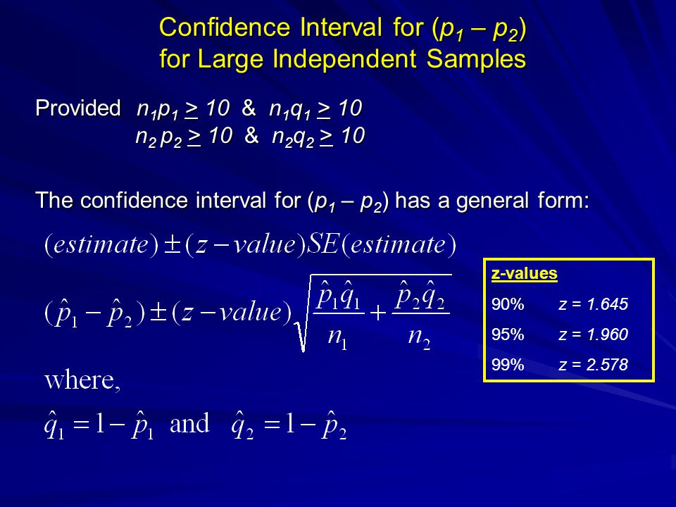 Confidence Interval for (p1 – p2) for Large Independent Samples