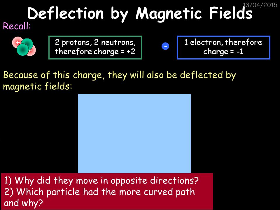 Deflection by Magnetic Fields