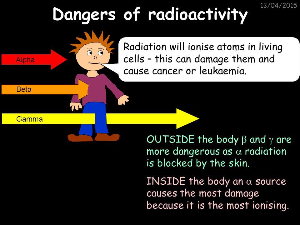 Dangers of radioactivity