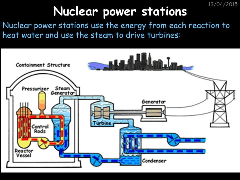 Nuclear power stations