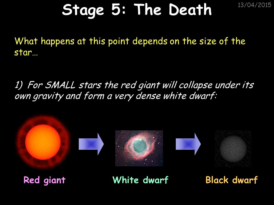 Stage 5: The Death 11/04/2017. What happens at this point depends on the size of the star…