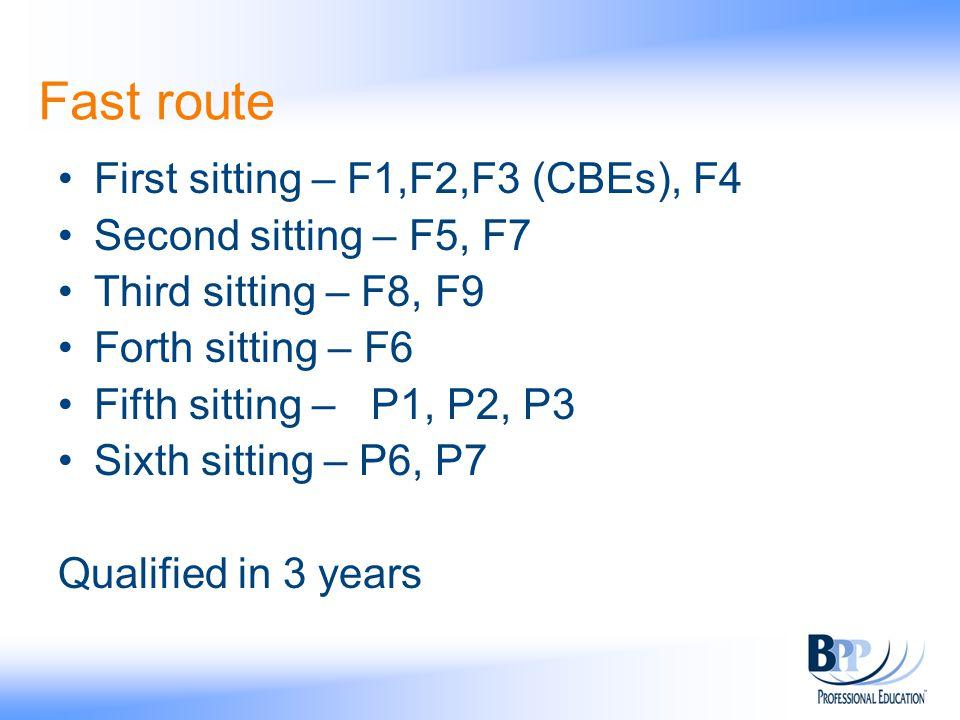 Fast route First sitting – F1,F2,F3 (CBEs), F4 Second sitting – F5, F7