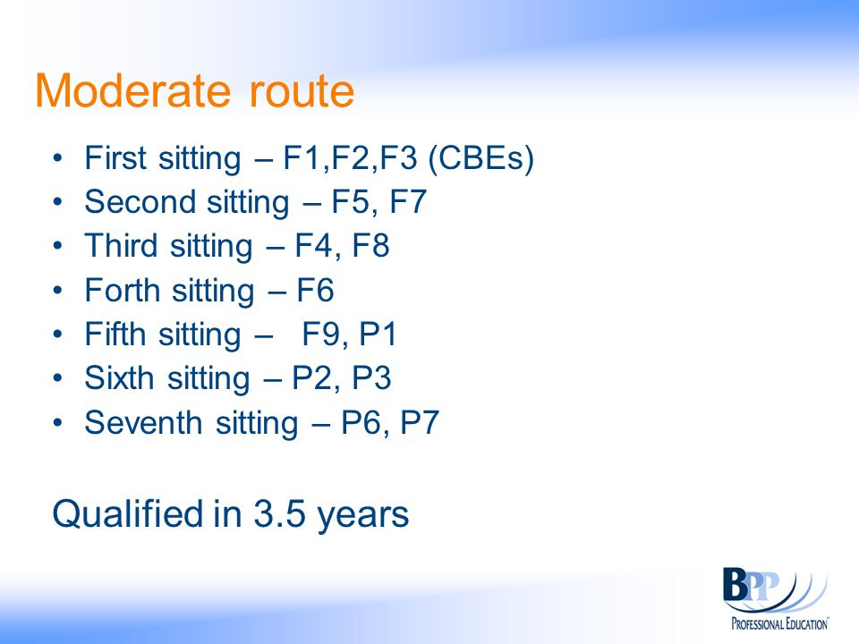 Moderate route Qualified in 3.5 years First sitting – F1,F2,F3 (CBEs)