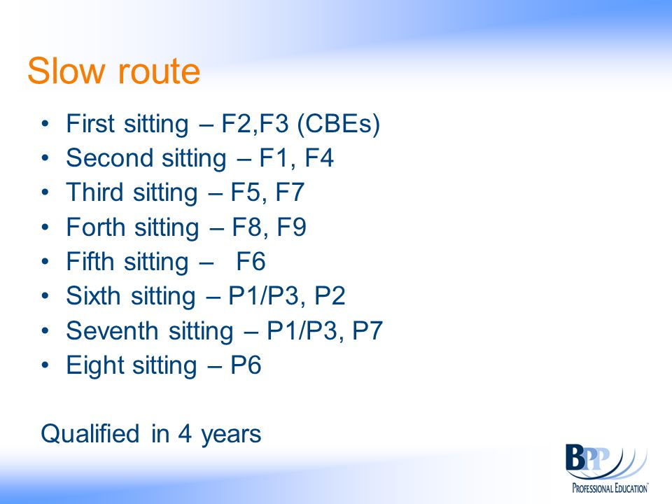 Slow route First sitting – F2,F3 (CBEs) Second sitting – F1, F4