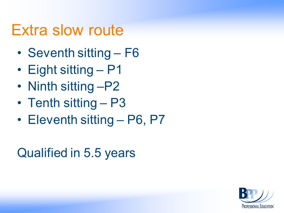 Extra slow route Seventh sitting – F6 Eight sitting – P1