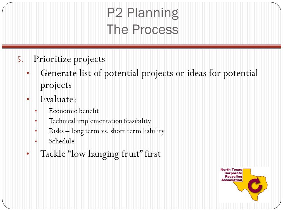 P2 Planning The Process Prioritize projects
