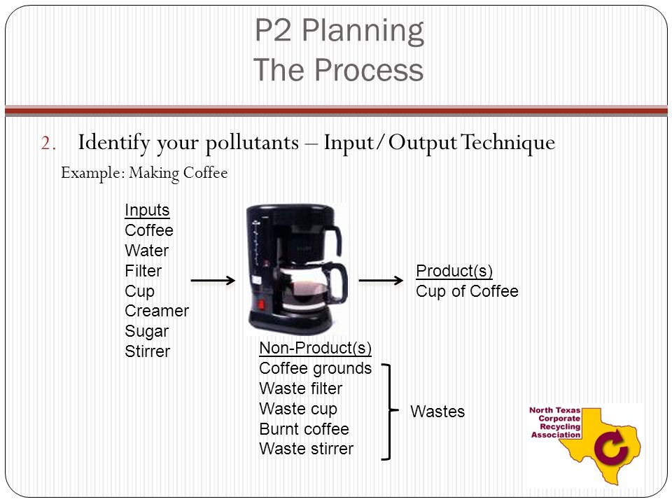 P2 Planning The Process Identify your pollutants – Input/Output Technique. Example: Making Coffee.