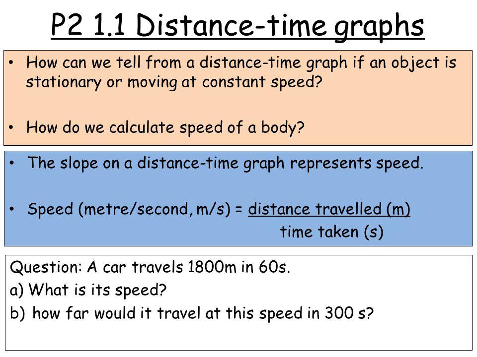 P2 1.1 Distance-time graphs