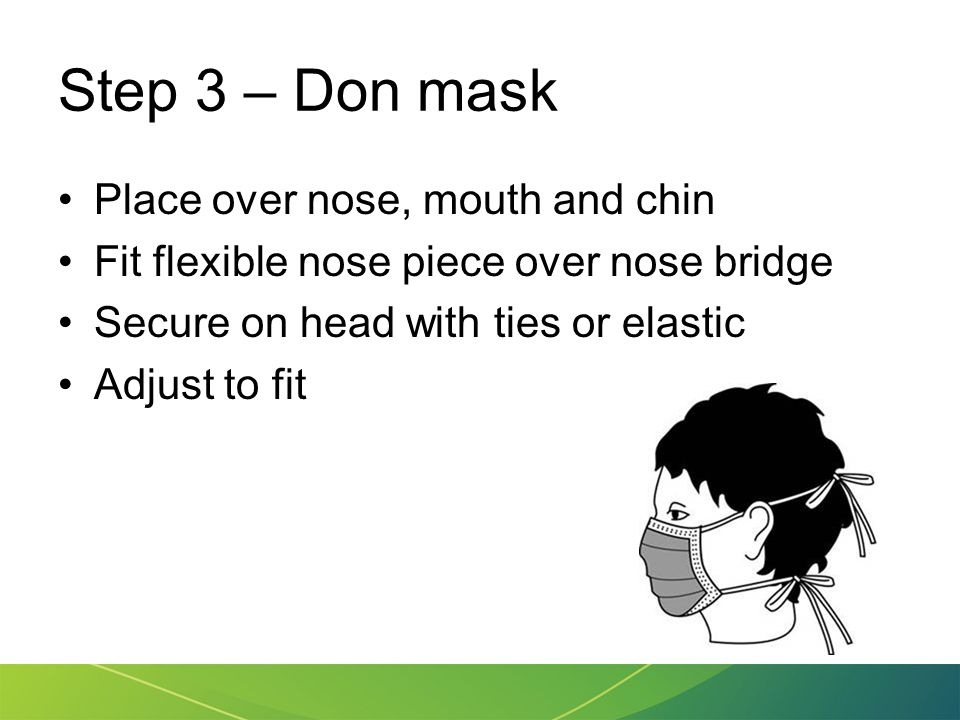 Step 3 – Don mask Place over nose, mouth and chin