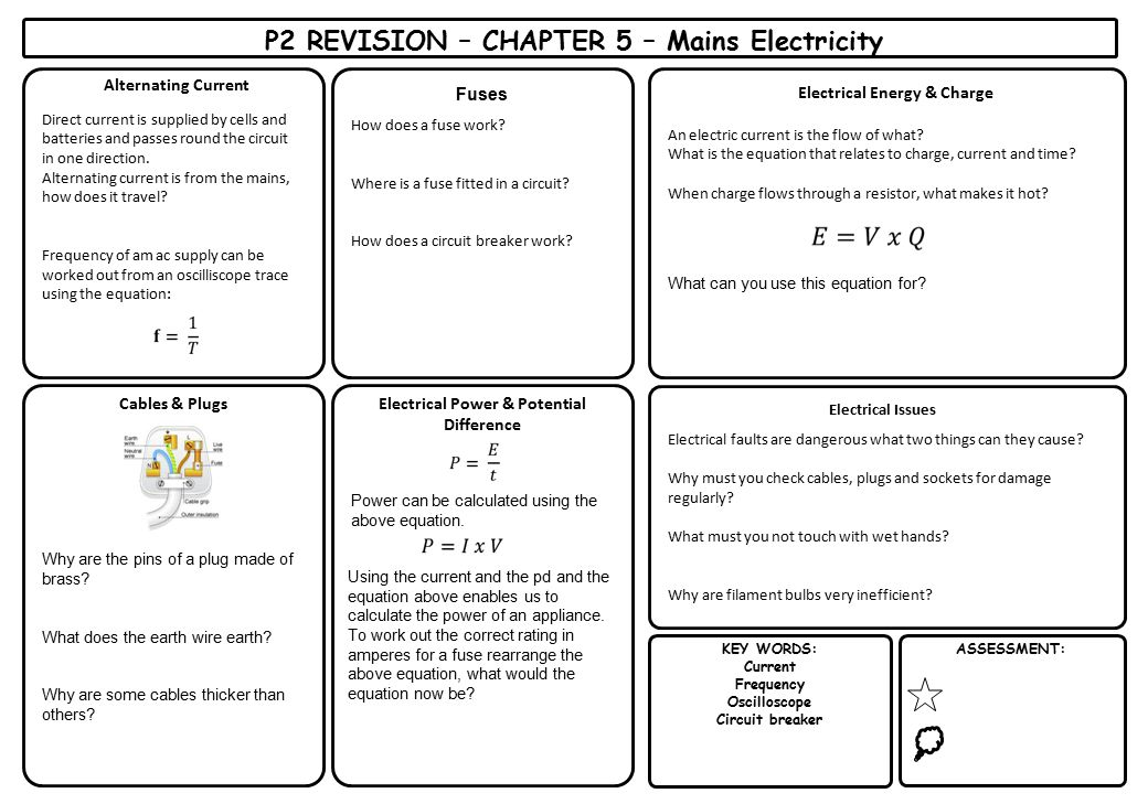 P2 REVISION – CHAPTER 5 – Mains Electricity