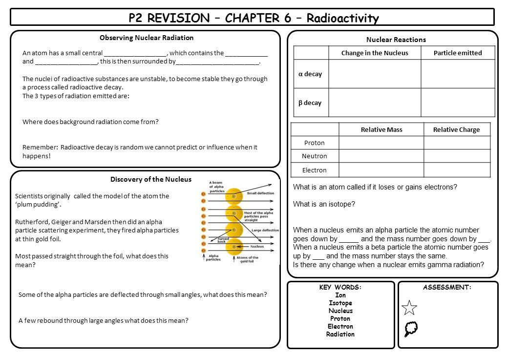 P2 REVISION – CHAPTER 6 – Radioactivity