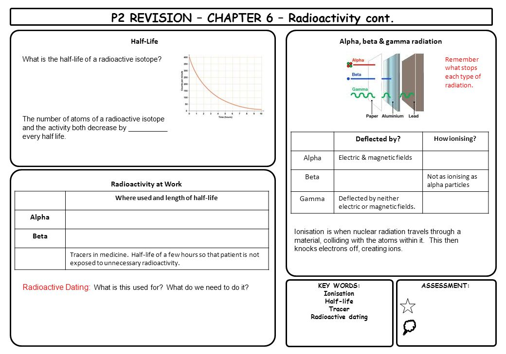 P2 REVISION – CHAPTER 6 – Radioactivity cont.