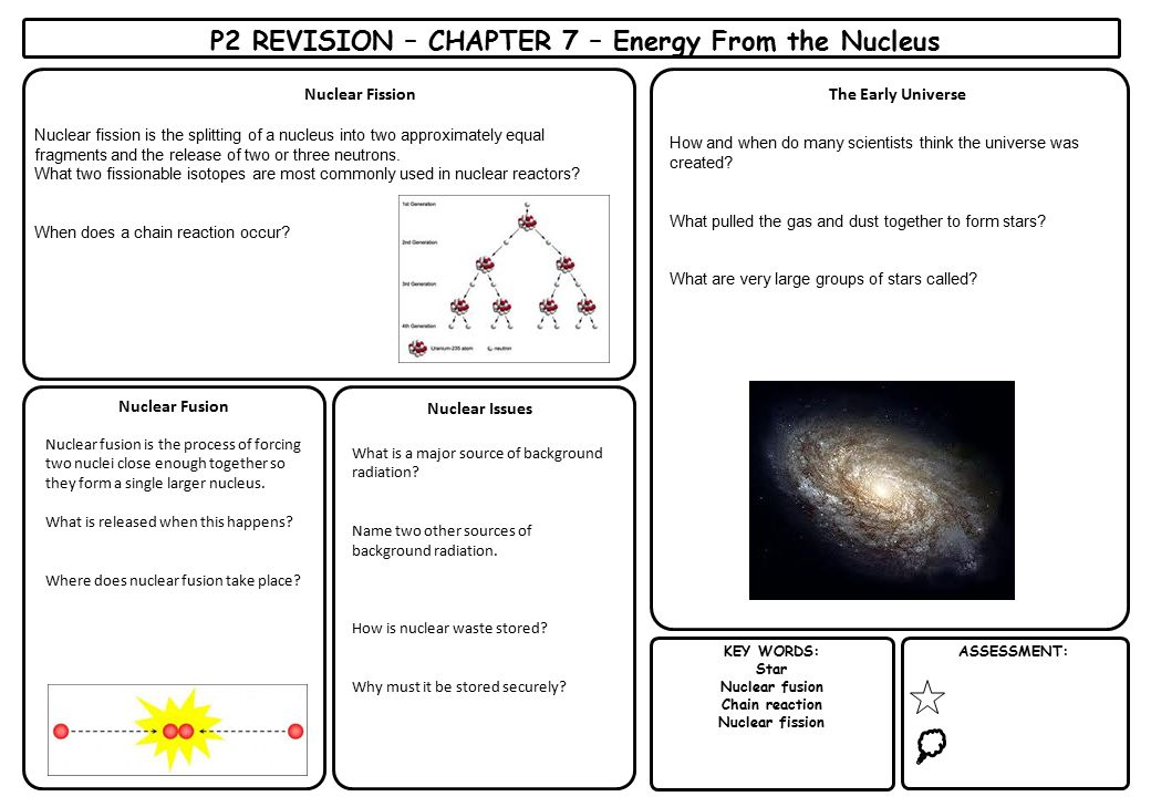 P2 REVISION – CHAPTER 7 – Energy From the Nucleus