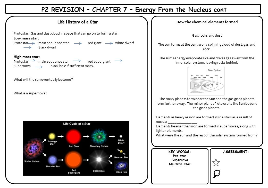 P2 REVISION – CHAPTER 7 – Energy From the Nucleus cont
