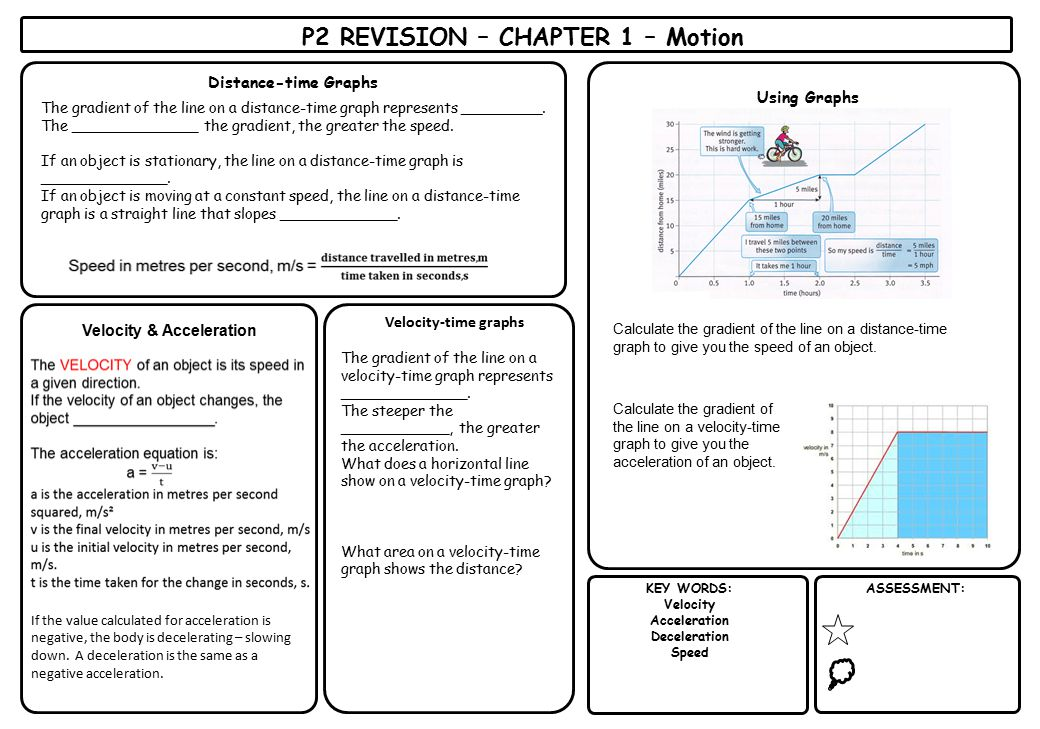 P2 REVISION – CHAPTER 1 – Motion Velocity & Acceleration