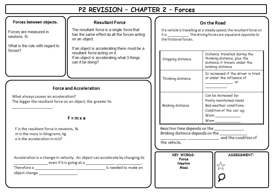 P2 REVISION – CHAPTER 2 – Forces