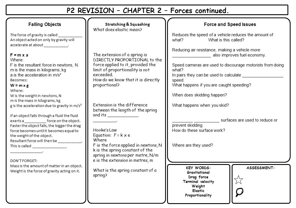 P2 REVISION – CHAPTER 2 – Forces continued. Stretching & Squashing