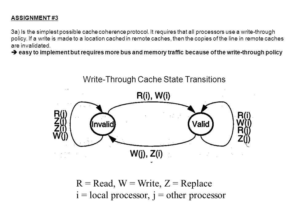 Write-Through Cache State Transitions