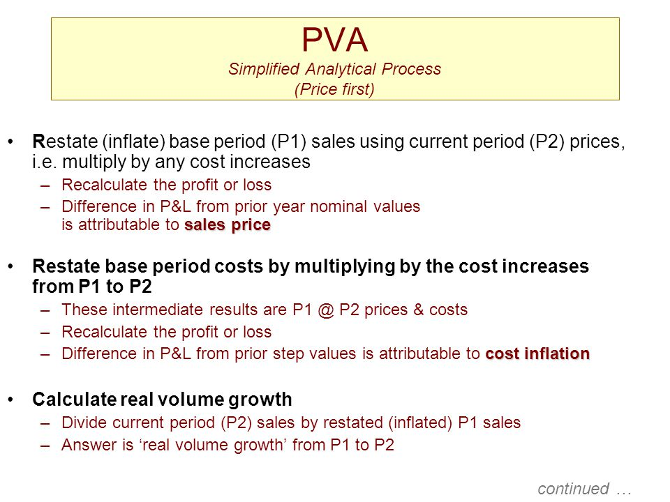 PVA Simplified Analytical Process (Price first)