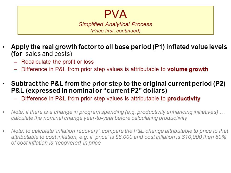 PVA Simplified Analytical Process (Price first, continued)