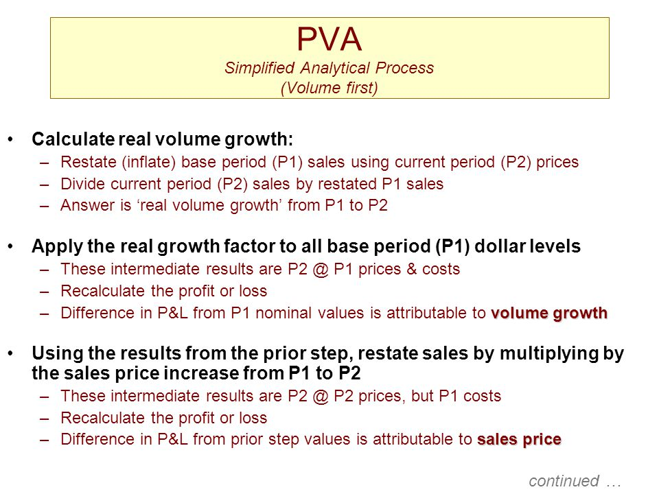 PVA Simplified Analytical Process (Volume first)