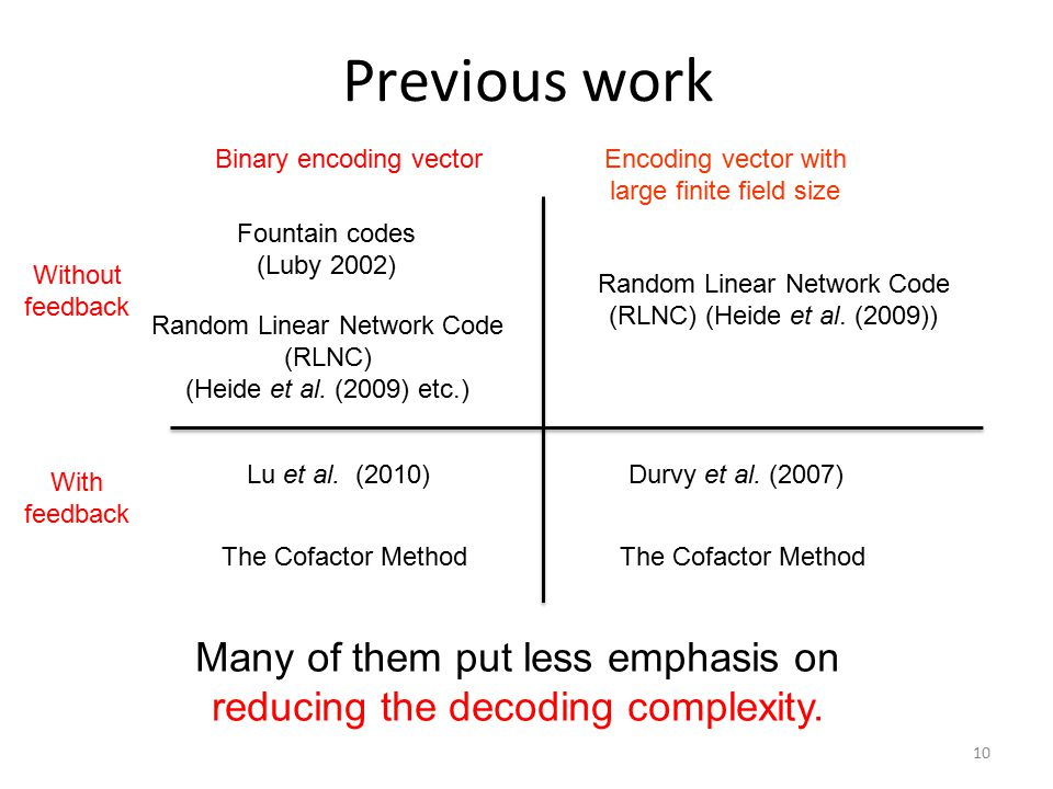 Previous work Binary encoding vector. Encoding vector with large finite field size. Fountain codes (Luby 2002)