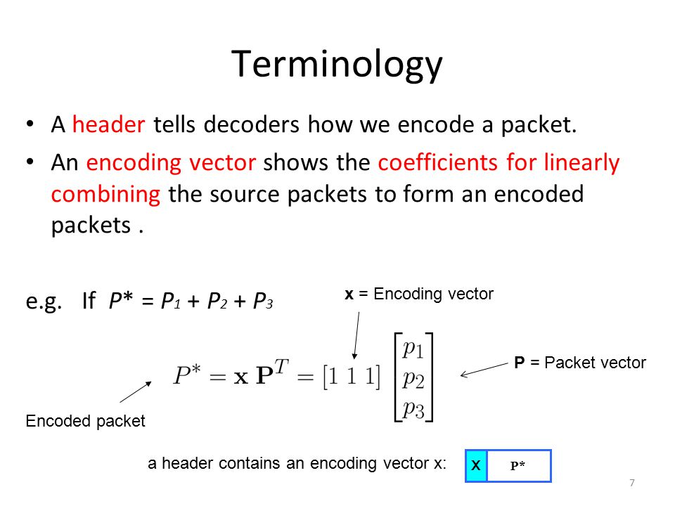 Terminology A header tells decoders how we encode a packet.