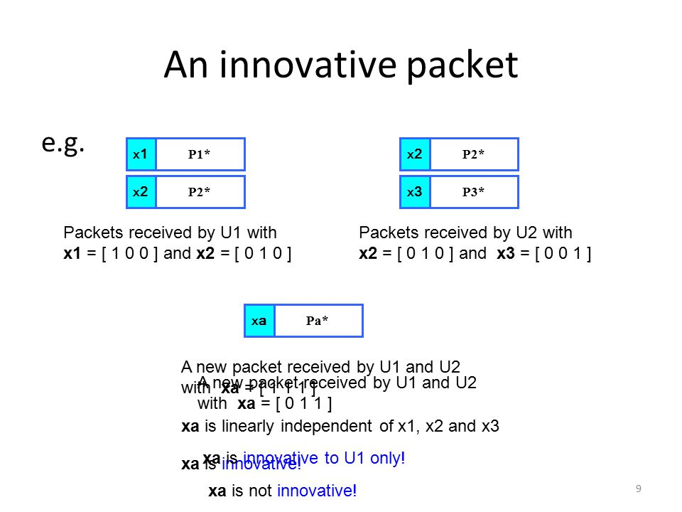 An innovative packet e.g. Packets received by U1 with