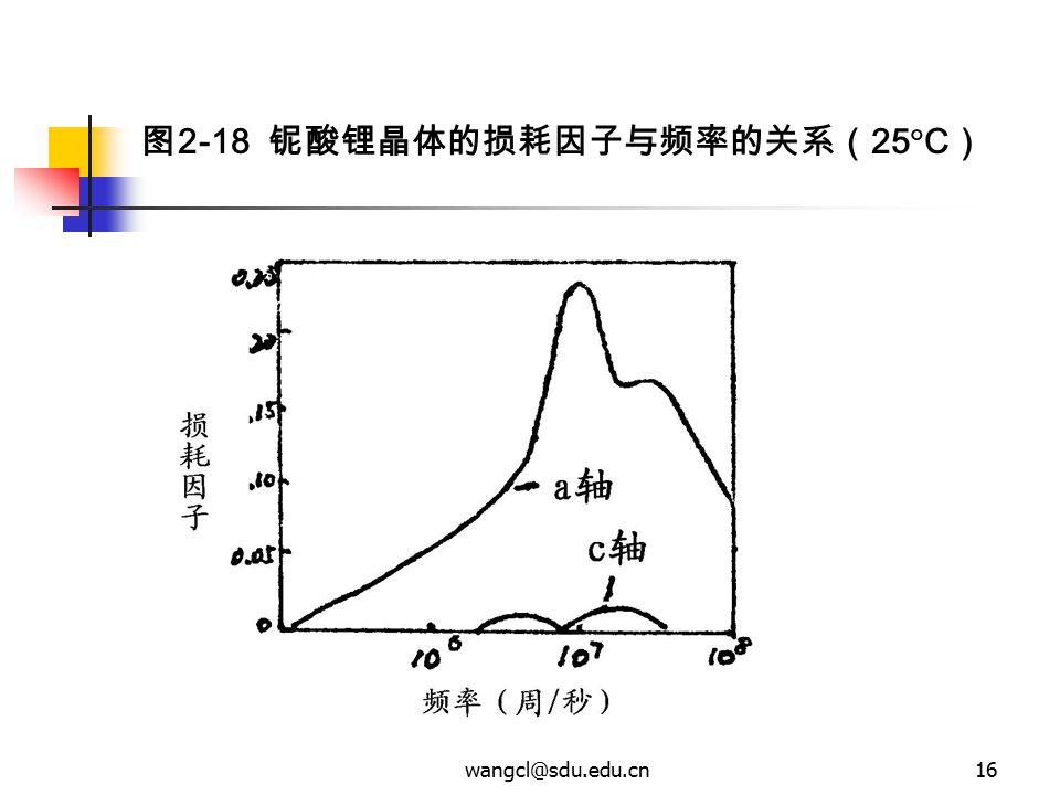 图2-18 铌酸锂晶体的损耗因子与频率的关系(25C)