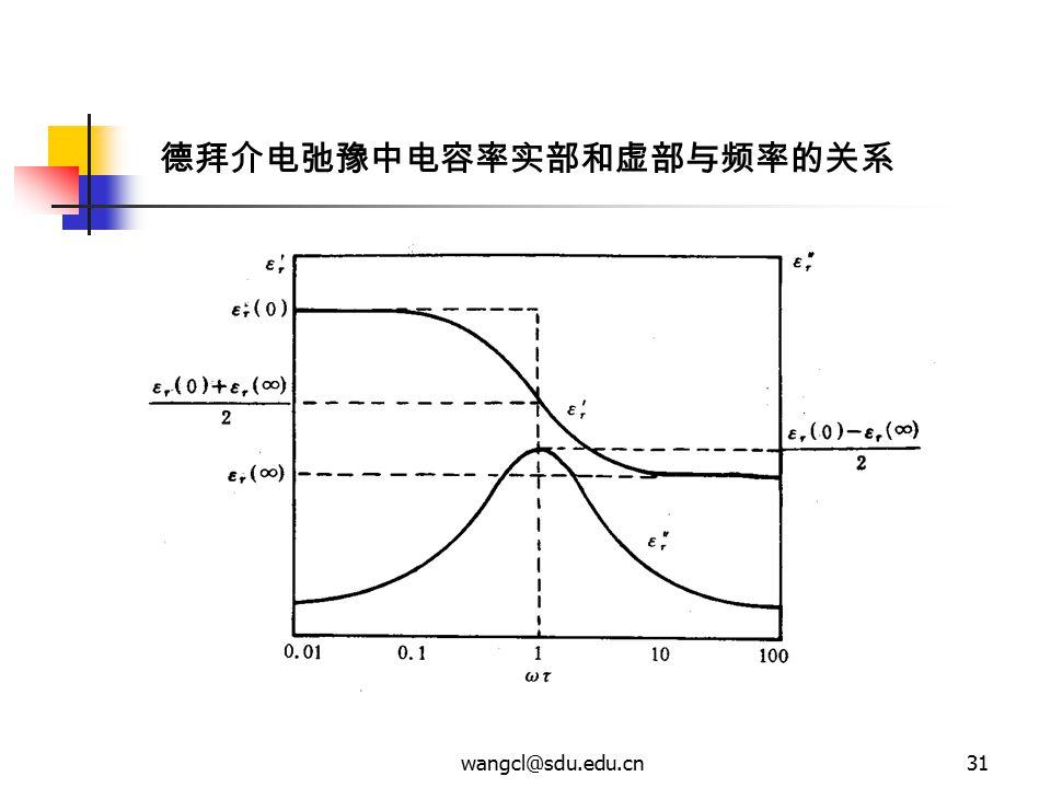 德拜介电弛豫中电容率实部和虚部与频率的关系
