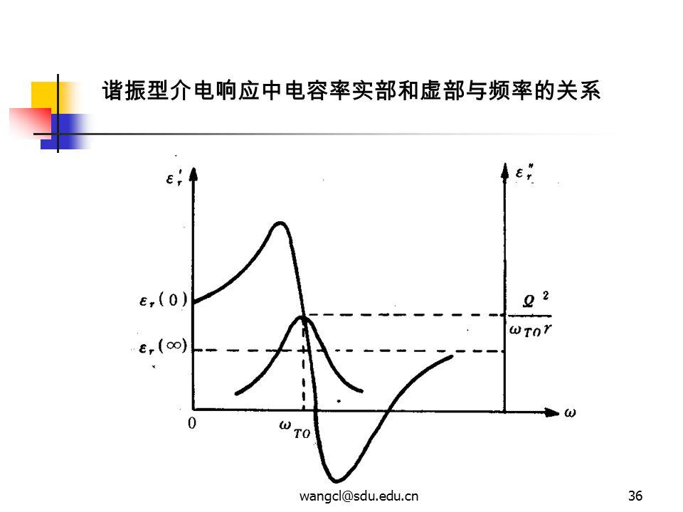 谐振型介电响应中电容率实部和虚部与频率的关系