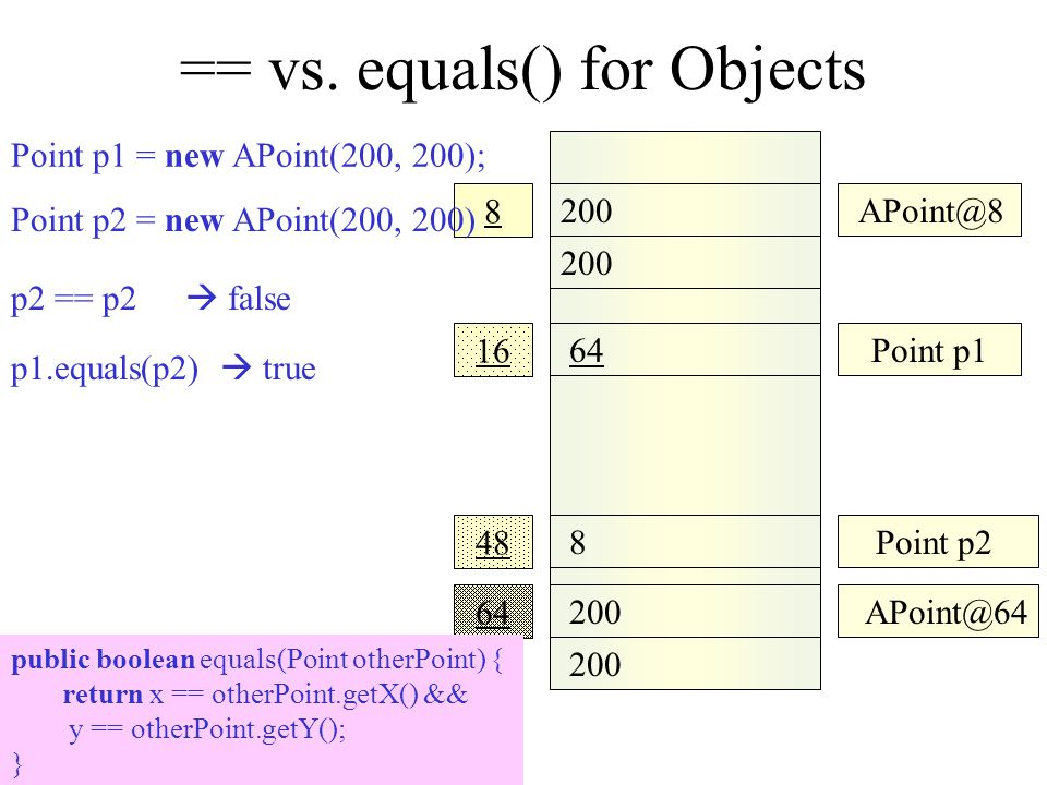 == vs. equals() for Objects