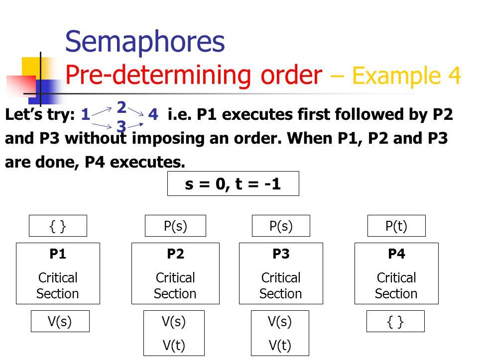 Semaphores Pre-determining order – Example 4