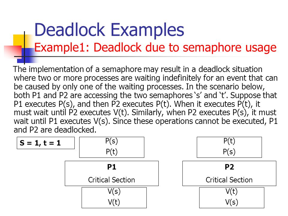 Deadlock Examples Example1: Deadlock due to semaphore usage