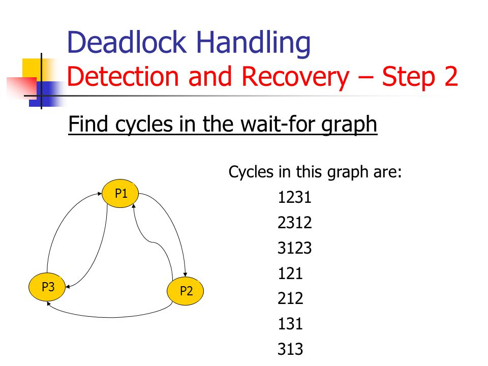 Deadlock Handling Detection and Recovery – Step 2