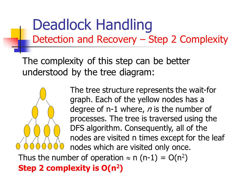 Deadlock Handling Detection and Recovery – Step 2 Complexity