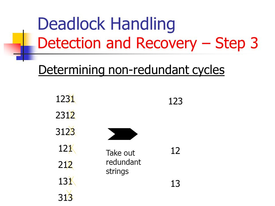 Deadlock Handling Detection and Recovery – Step 3