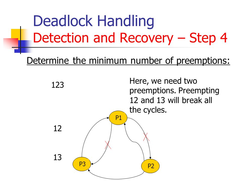 Deadlock Handling Detection and Recovery – Step 4