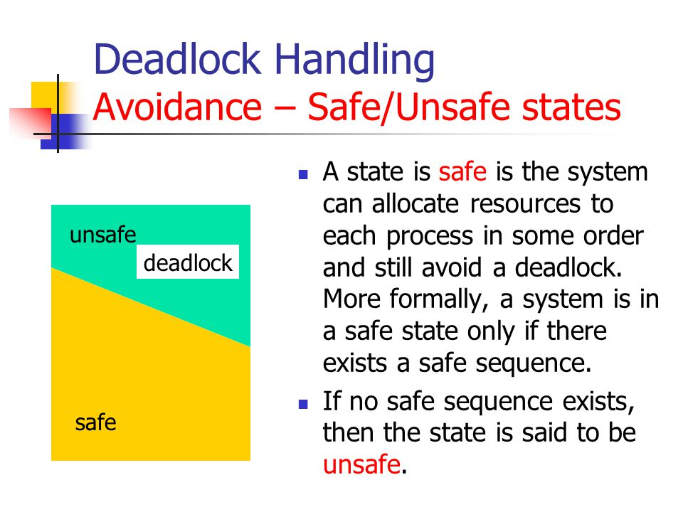 Deadlock Handling Avoidance – Safe/Unsafe states